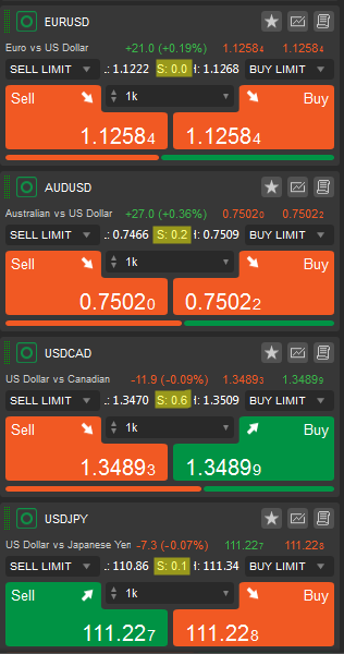 Forex spread 0.1